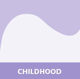 childhood